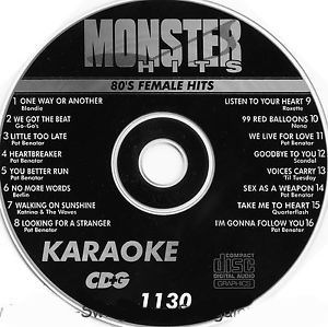 Karaoke Korner - Female 80s Hits