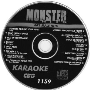 Karaoke Korner - Male 80s Hits